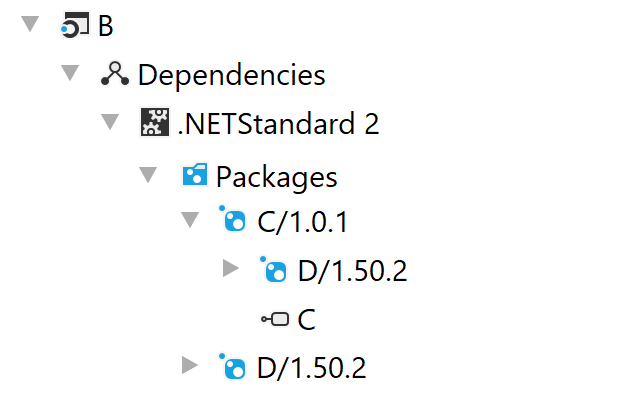 Transitive NuGet dependencies:  NET Core's got your back